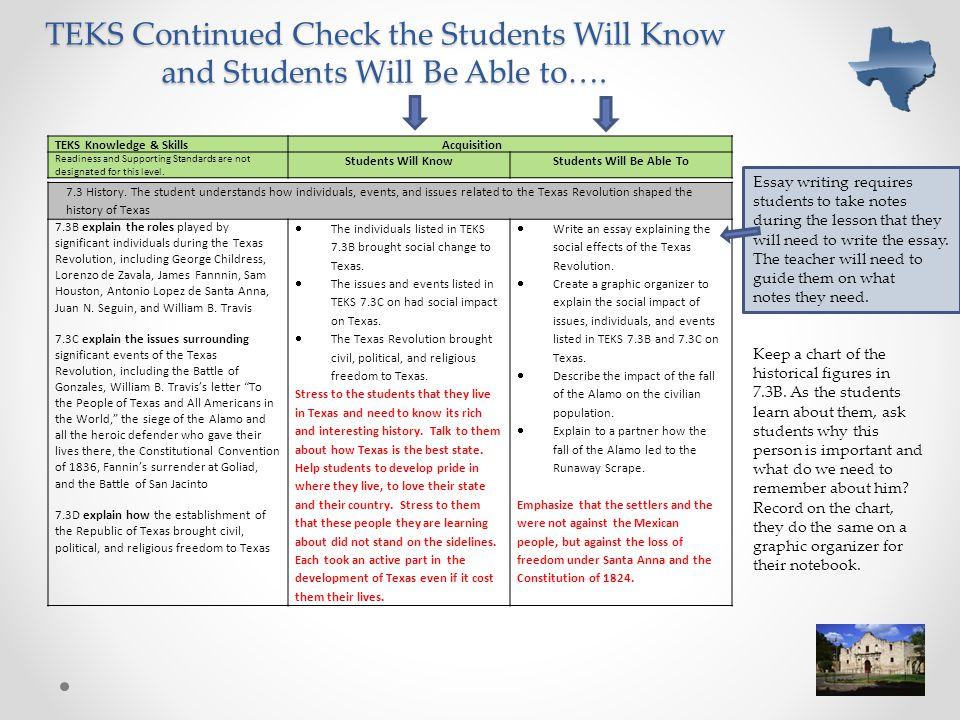 TEKS Continued Check the Students Will Know and Students Will Be Able to….