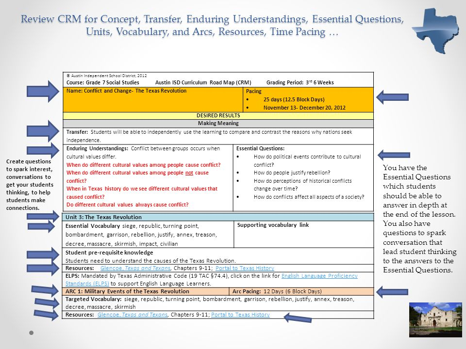 Review CRM for Concept, Transfer, Enduring Understandings, Essential Questions, Units, Vocabulary, and Arcs, Resources, Time Pacing … Create questions to spark interest, conversations to get your students thinking, to help students make connections.