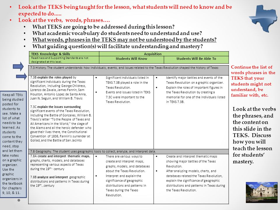 Look at the TEKS being taught for the lesson, what students will need to know and be expected to do.....