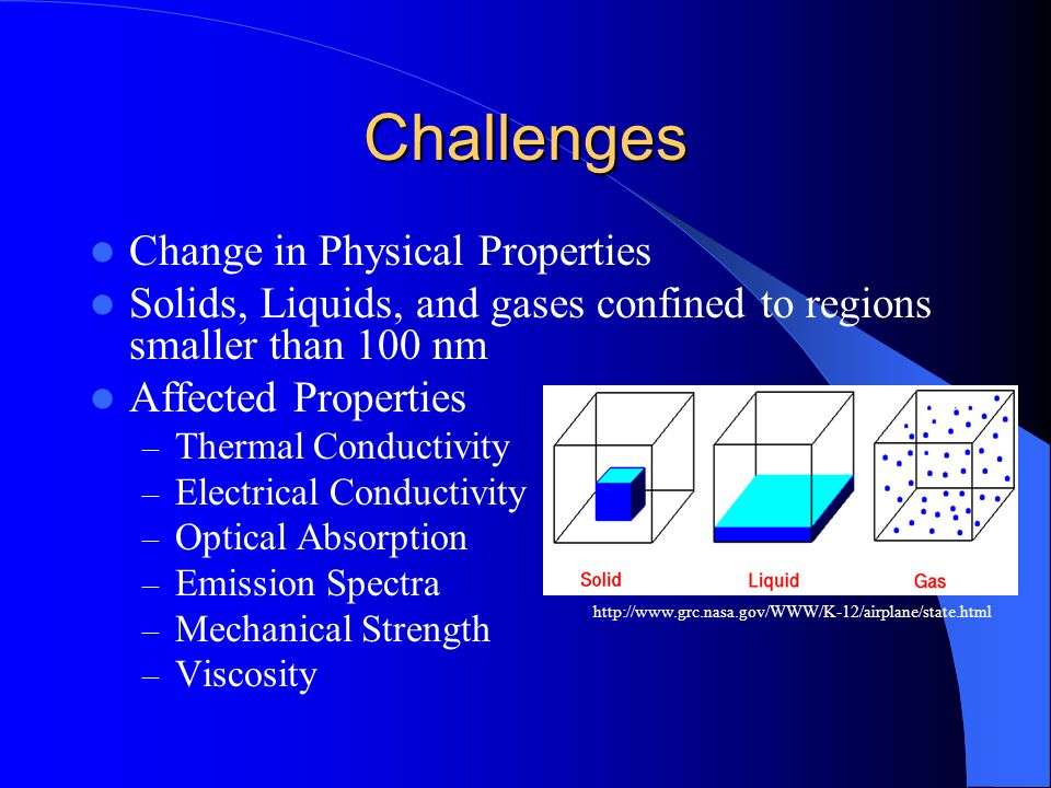 Challenges Change in Physical Properties Solids, Liquids, and gases confined to regions smaller than 100 nm Affected Properties – Thermal Conductivity – Electrical Conductivity – Optical Absorption – Emission Spectra – Mechanical Strength – Viscosity http://www.grc.nasa.gov/WWW/K-12/airplane/state.html