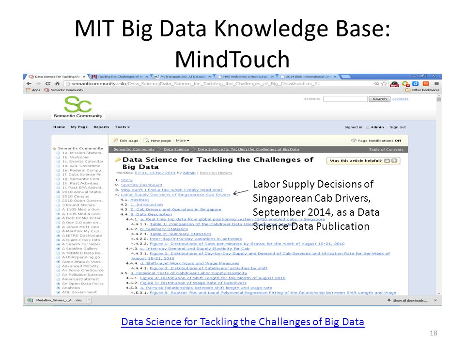 MIT Big Data Knowledge Base: MindTouch 18 Data Science for Tackling the Challenges of Big Data Labor Supply Decisions of Singaporean Cab Drivers, September 2014, as a Data Science Data Publication