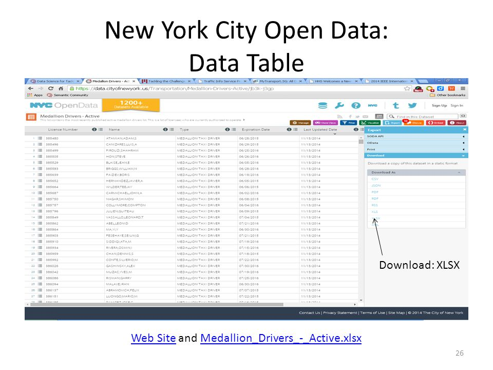 New York City Open Data: Data Table Web SiteWeb Site and Medallion_Drivers_-_Active.xlsxMedallion_Drivers_-_Active.xlsx 26 Download: XLSX