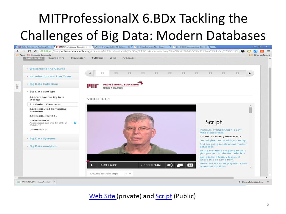 MITProfessionalX 6.BDx Tackling the Challenges of Big Data: Modern Databases 6 Web Site Web Site (private) and Script (Public)Script