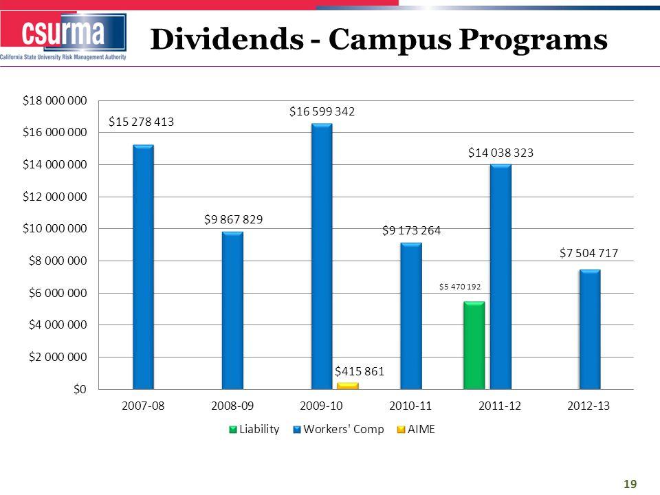 Dividends - Campus Programs 19