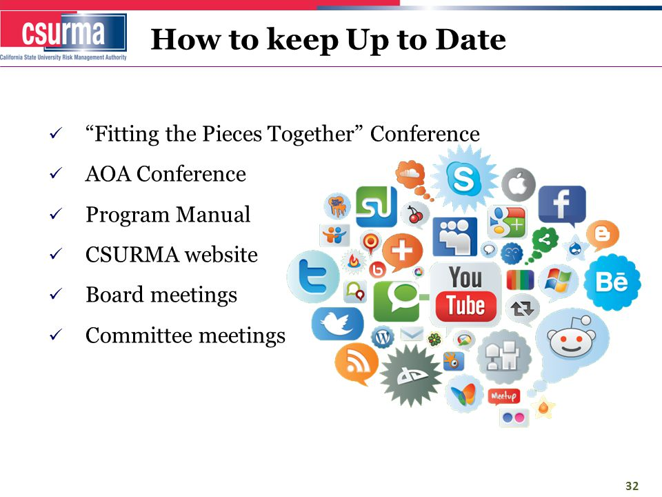 How to keep Up to Date Fitting the Pieces Together Conference AOA Conference Program Manual CSURMA website Board meetings Committee meetings 32