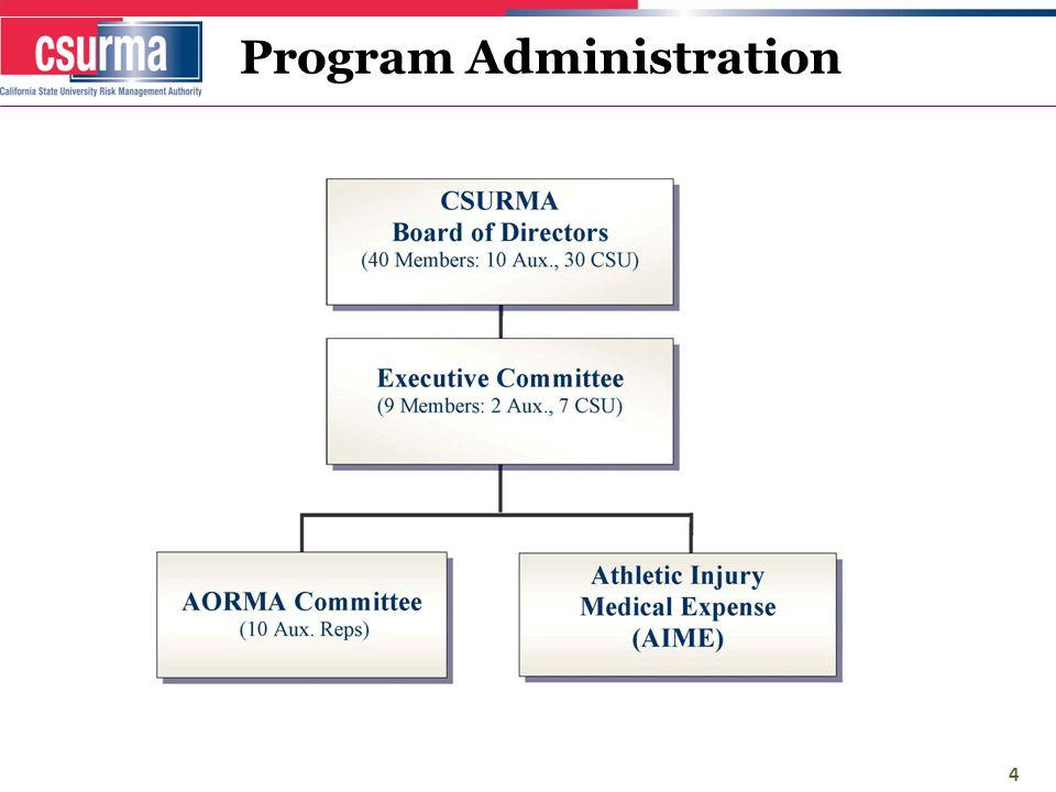 Program Administration 4