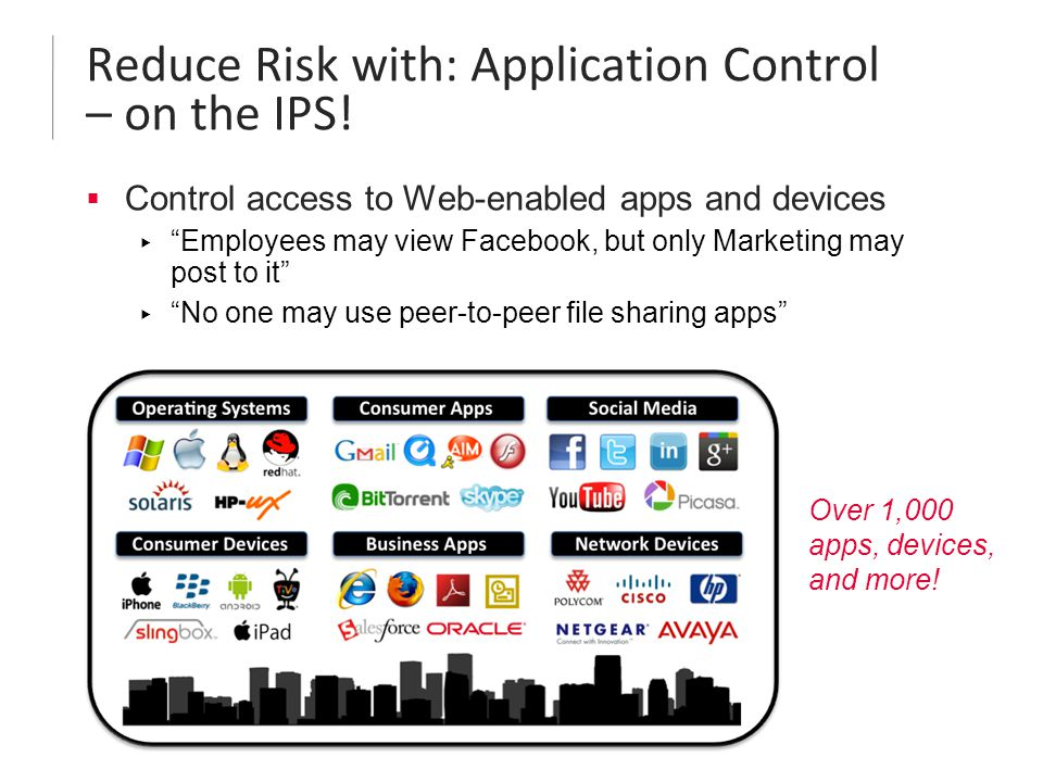 Reduce Risk with: Application Control – on the IPS.
