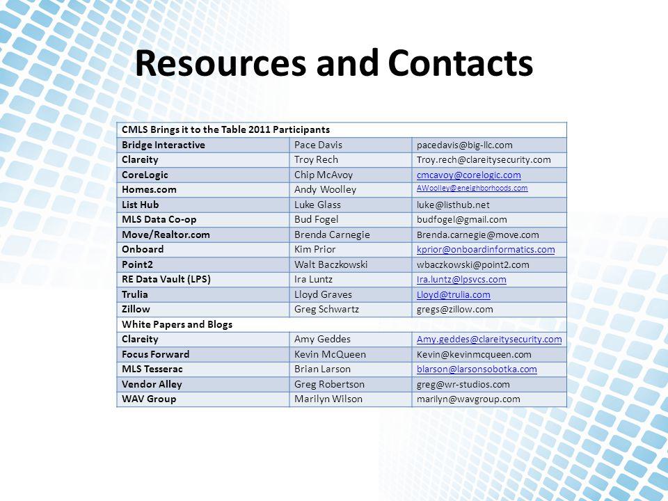 Resources and Contacts CMLS Brings it to the Table 2011 Participants Bridge InteractivePace Davis pacedavis@big-llc.com ClareityTroy Rech Troy.rech@cl