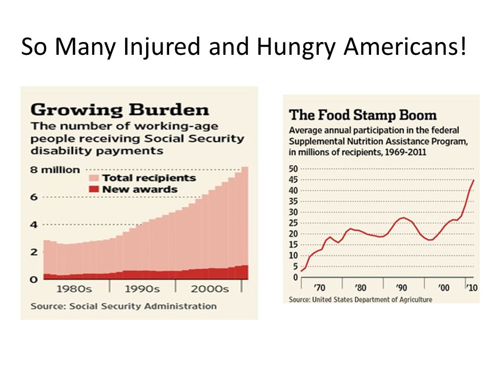 So Many Injured and Hungry Americans!