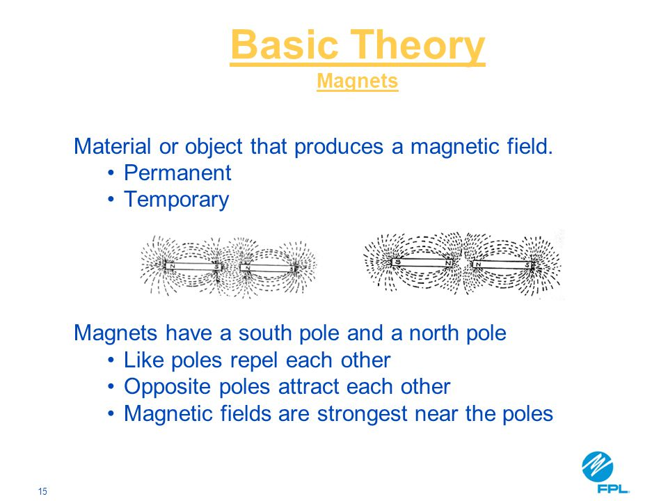 15 Basic Theory Magnets Material or object that produces a magnetic field.