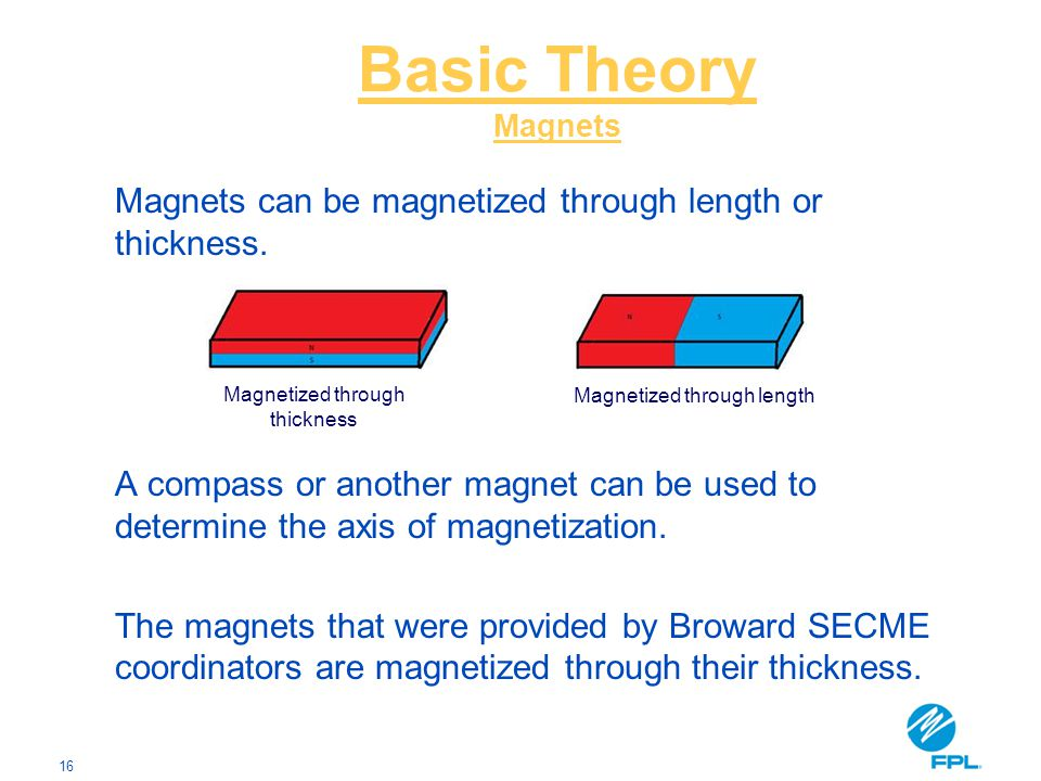 16 Basic Theory Magnets Magnets can be magnetized through length or thickness.