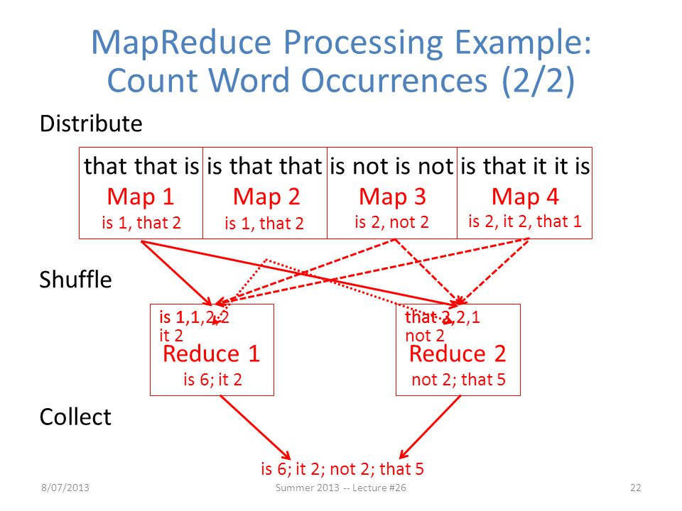 MapReduce Processing Example: Count Word Occurrences (2/2) 8/07/201322 that that is is that that is not is not is that it it is is 1, that 2 is 2, not
