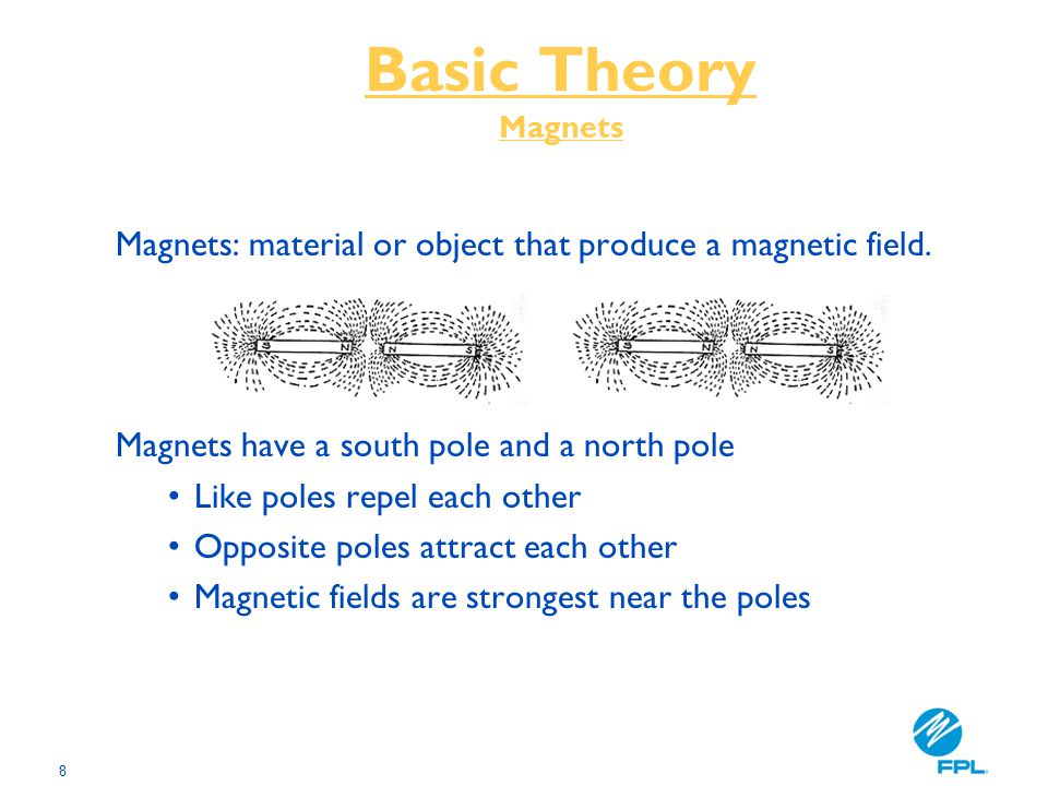 8 Basic Theory Magnets Magnets: material or object that produce a magnetic field. Magnets have a south pole and a north pole Like poles repel each oth