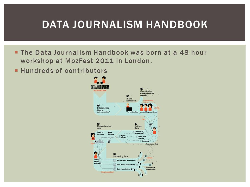  The Data Journalism Handbook was born at a 48 hour workshop at MozFest 2011 in London.  Hundreds of contributors DATA JOURNALISM HANDBOOK