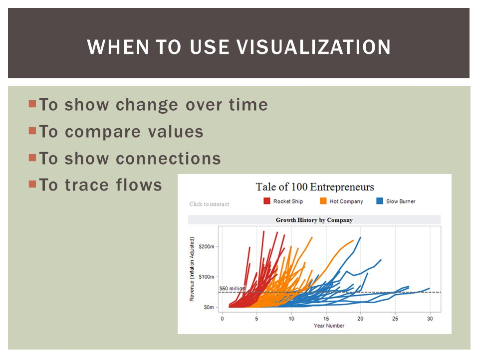  To show change over time  To compare values  To show connections  To trace flows WHEN TO USE VISUALIZATION
