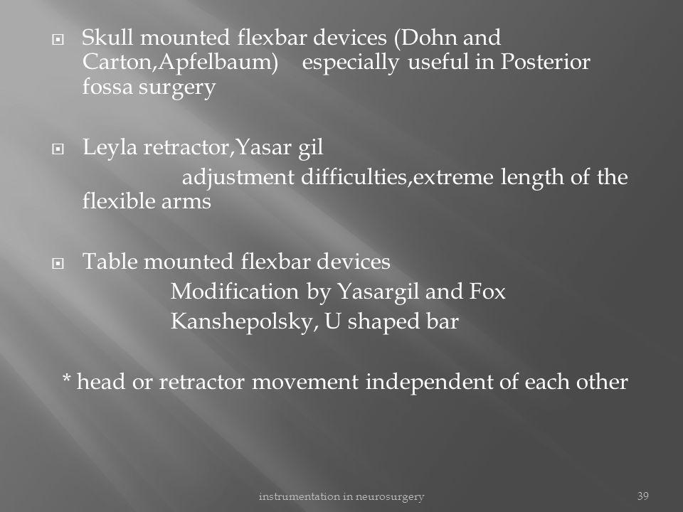  Skull mounted flexbar devices (Dohn and Carton,Apfelbaum) especially useful in Posterior fossa surgery  Leyla retractor,Yasar gil adjustment diffic