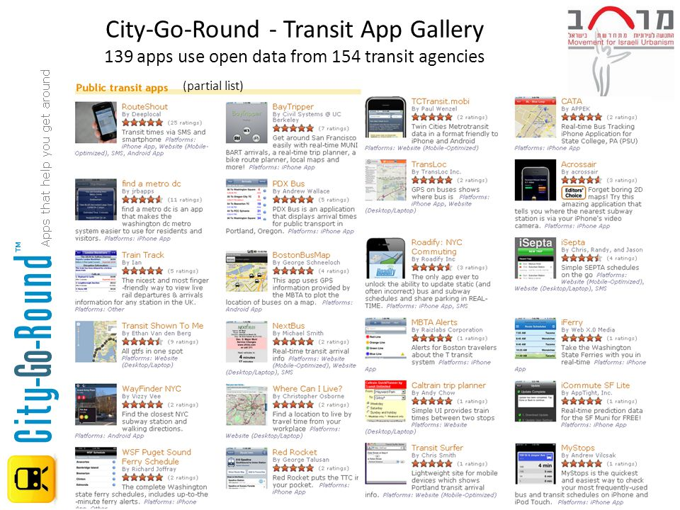 City-Go-Round - Transit App Gallery 139 apps use open data from 154 transit agencies (partial list)