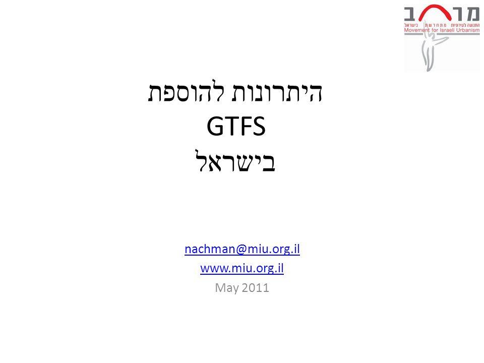היתרונות להוספת GTFS בישראל nachman@miu.org.il www.miu.org.il May 2011