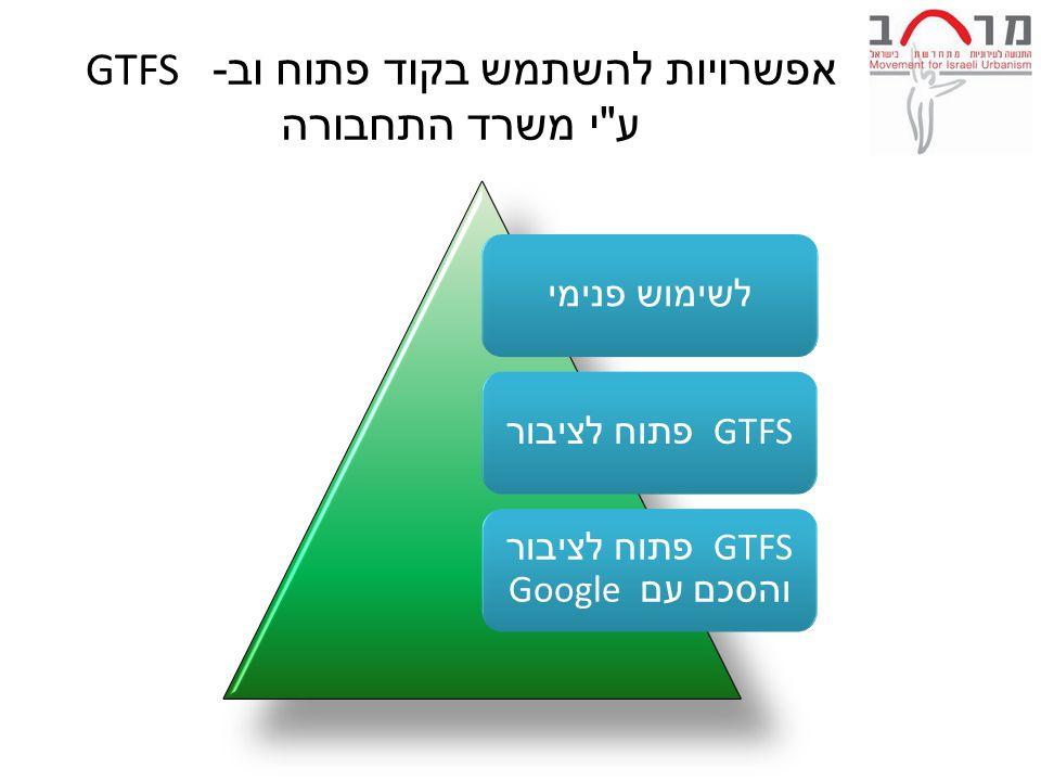 אפשרויות להשתמש בקוד פתוח וב - GTFS ע י משרד התחבורה לשימוש פנימי GTFS פתוח לציבור GTFS פתוח לציבור והסכם עם Google