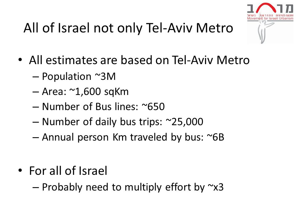 All of Israel not only Tel-Aviv Metro All estimates are based on Tel-Aviv Metro – Population ~3M – Area: ~1,600 sqKm – Number of Bus lines: ~650 – Number of daily bus trips: ~25,000 – Annual person Km traveled by bus: ~6B For all of Israel – Probably need to multiply effort by ~x3
