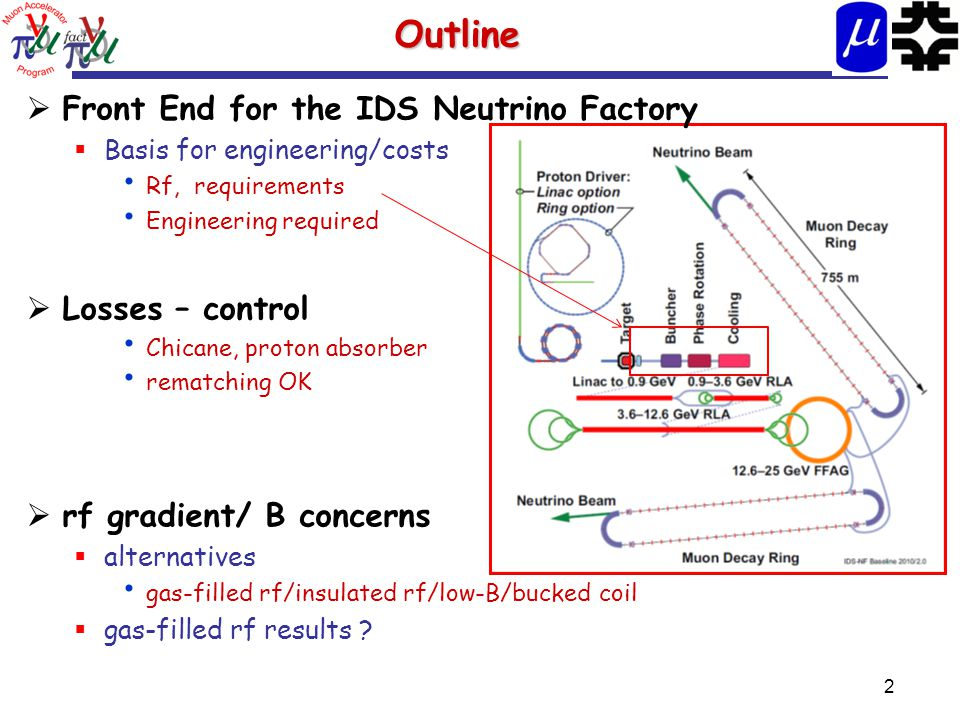 2Outline  Front End for the IDS Neutrino Factory  Basis for engineering/costs Rf, requirements Engineering required  Losses – control Chicane, proton absorber rematching OK  rf gradient/ B concerns  alternatives gas-filled rf/insulated rf/low-B/bucked coil  gas-filled rf results