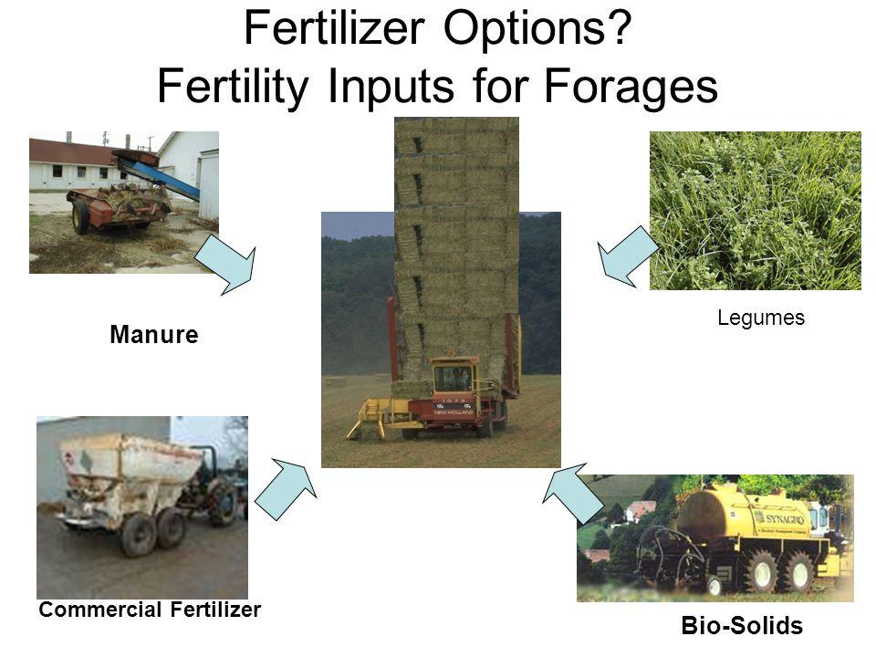 Fertilizer Options? Fertility Inputs for Forages Manure Bio-Solids Commercial Fertilizer Legumes
