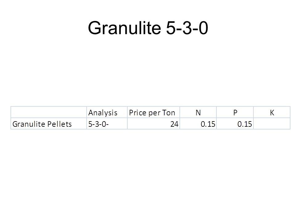 Granulite 5-3-0