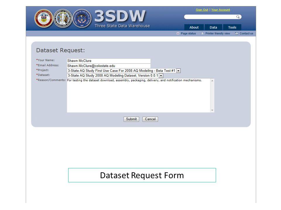 Dataset Request Form
