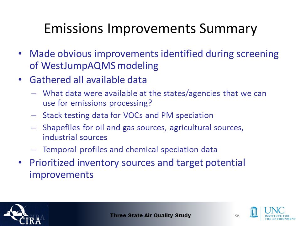 Emissions Improvements Summary Made obvious improvements identified during screening of WestJumpAQMS modeling Gathered all available data – What data were available at the states/agencies that we can use for emissions processing.