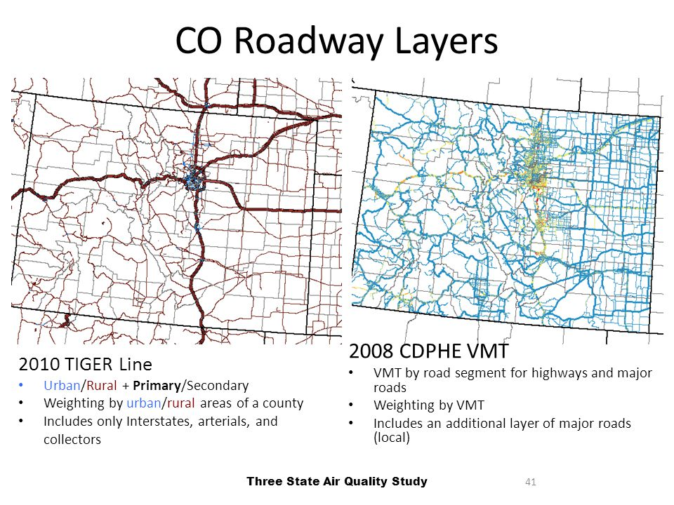 41 CO Roadway Layers 2010 TIGER Line Urban/Rural + Primary/Secondary Weighting by urban/rural areas of a county Includes only Interstates, arterials, and collectors 2008 CDPHE VMT VMT by road segment for highways and major roads Weighting by VMT Includes an additional layer of major roads (local) Three State Air Quality Study