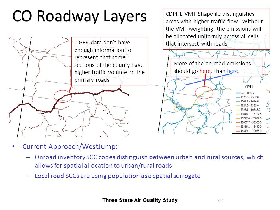 42 Current Approach/WestJump: – Onroad inventory SCC codes distinguish between urban and rural sources, which allows for spatial allocation to urban/rural roads – Local road SCCs are using population as a spatial surrogate TIGER data don't have enough information to represent that some sections of the county have higher traffic volume on the primary roads CDPHE VMT Shapefile distinguishes areas with higher traffic flow.