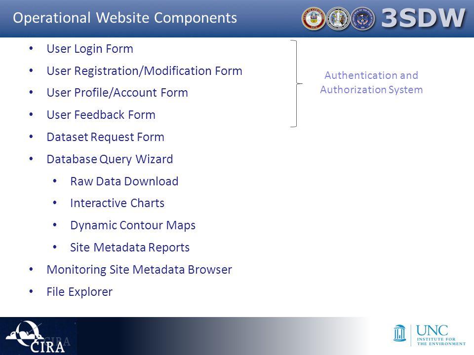 Site Metadata Report (Query Wizard)