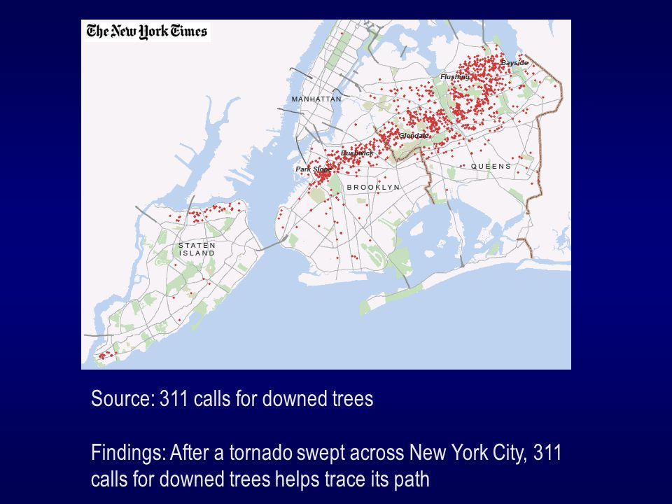 Source: 311 calls for downed trees Findings: After a tornado swept across New York City, 311 calls for downed trees helps trace its path