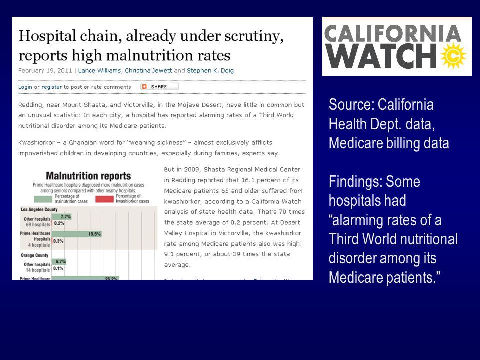 Source: California Health Dept.