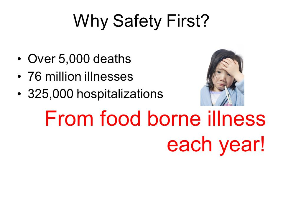 Foodborne Illness: Disease carried or transmitted to people by food Food Based Hazards Contaminated ingredients Biological Chemical Physical People Based Hazards Food handling Time & Temp abuse Cross contamination Poor hygiene Improper cleaning & Sanitizing