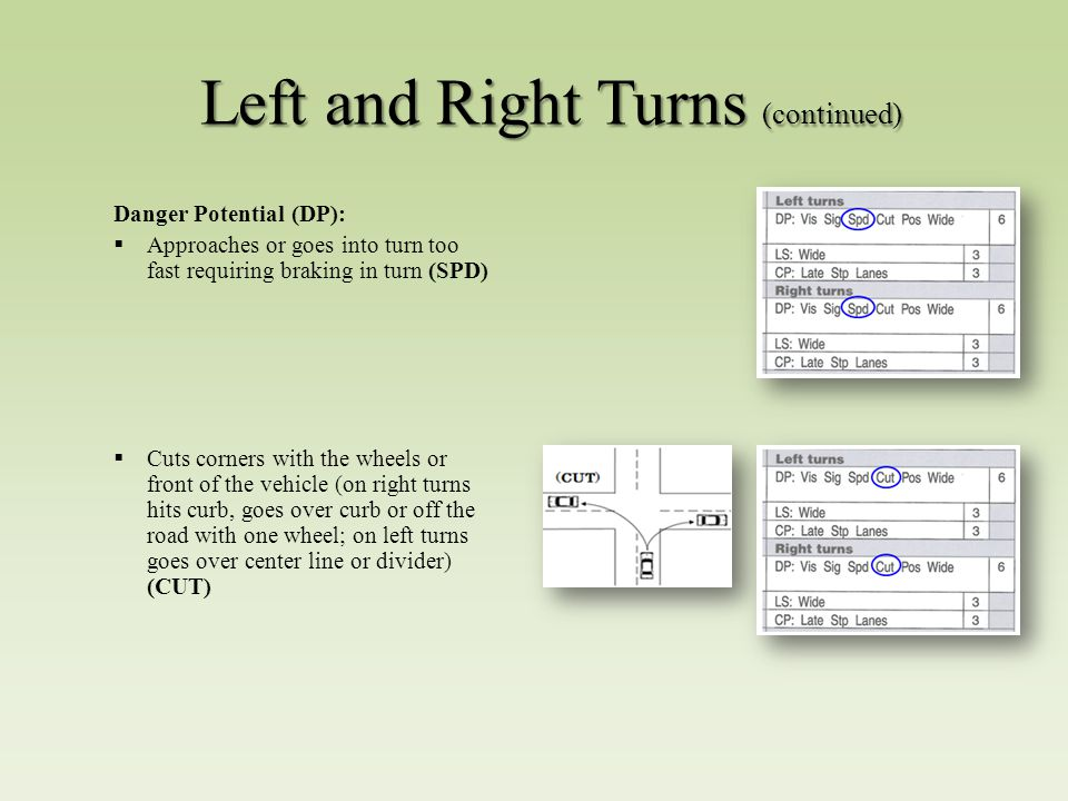Left and Right Turns (continued) Danger Potential (DP):  Approaches or goes into turn too fast requiring braking in turn (SPD)  Cuts corners with the wheels or front of the vehicle (on right turns hits curb, goes over curb or off the road with one wheel; on left turns goes over center line or divider) (CUT)