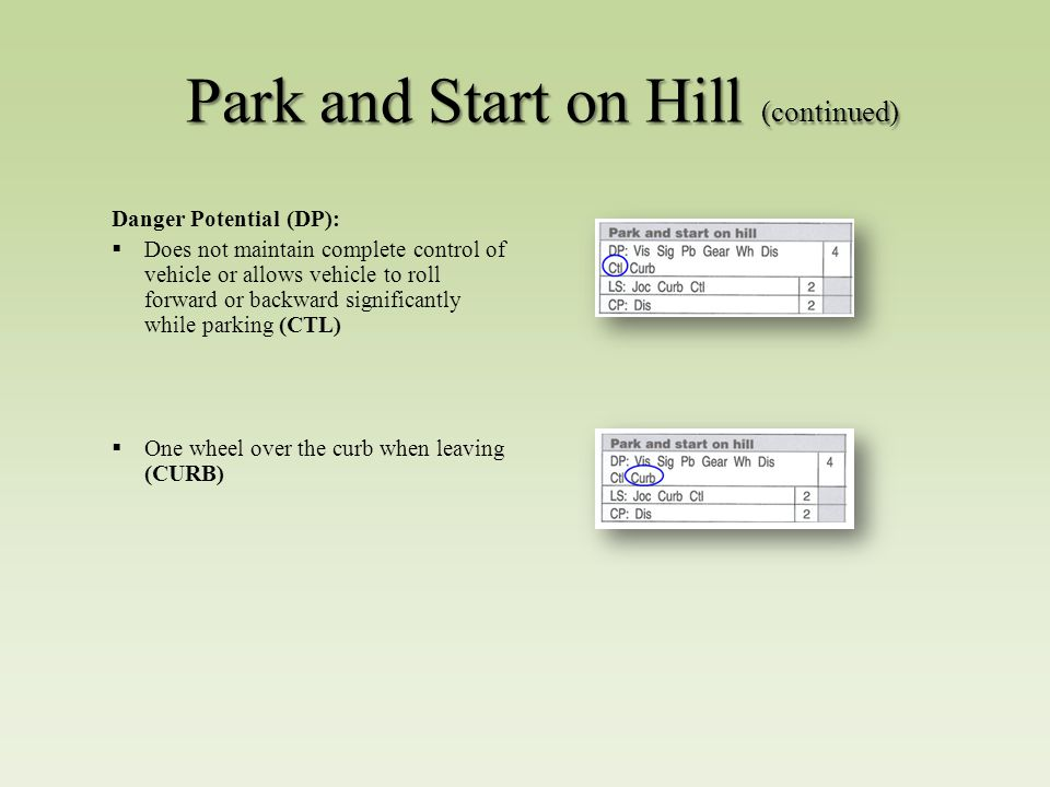 Park and Start on Hill (continued) Danger Potential (DP):  Does not maintain complete control of vehicle or allows vehicle to roll forward or backward significantly while parking (CTL)  One wheel over the curb when leaving (CURB)