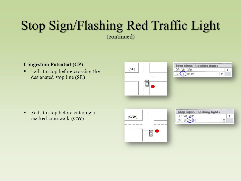Stop Sign/Flashing Red Traffic Light (continued) Congestion Potential (CP):  Fails to stop before crossing the designated stop line (SL)  Fails to stop before entering a marked crosswalk (CW)