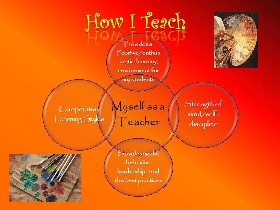 Myself as a Teacher Provides a Positive/enthus iastic learning environment for my students Strength of mind/self- discipline Provides model behavior,