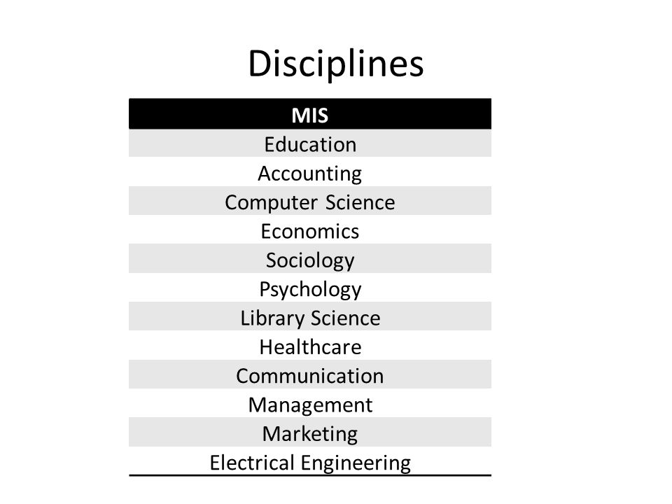 Disciplines MIS Education Accounting Computer Science Economics Sociology Psychology Library Science Healthcare Communication Management Marketing Electrical Engineering