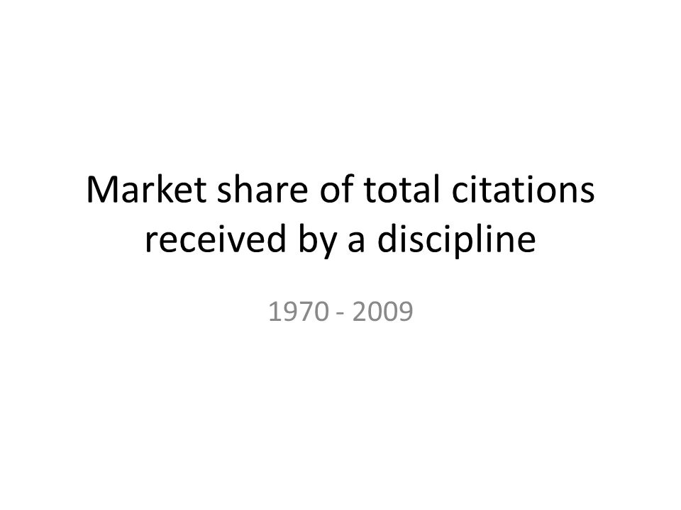 Market share of total citations received by a discipline 1970 - 2009