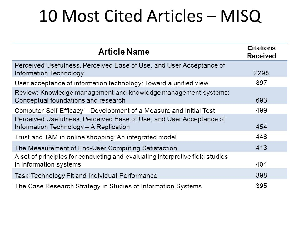 10 Most Cited Articles – MISQ Article Name Citations Received Perceived Usefulness, Perceived Ease of Use, and User Acceptance of Information Technology2298 User acceptance of information technology: Toward a unified view897 Review: Knowledge management and knowledge management systems: Conceptual foundations and research693 Computer Self-Efficacy – Development of a Measure and Initial Test499 Perceived Usefulness, Perceived Ease of Use, and User Acceptance of Information Technology – A Replication454 Trust and TAM in online shopping: An integrated model448 The Measurement of End-User Computing Satisfaction413 A set of principles for conducting and evaluating interpretive field studies in information systems404 Task-Technology Fit and Individual-Performance398 The Case Research Strategy in Studies of Information Systems395