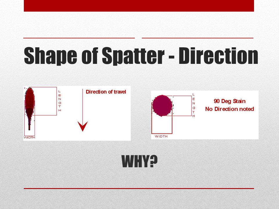 Shape of Spatter - Direction WHY
