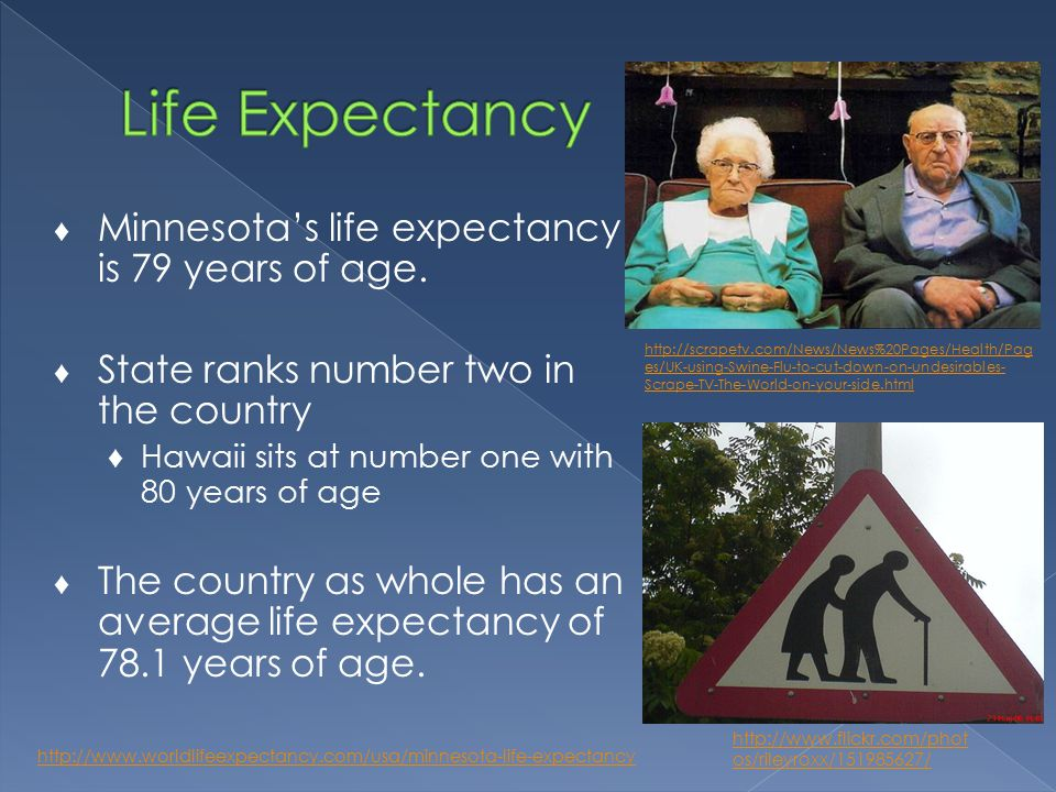♦ Minnesota's life expectancy is 79 years of age.