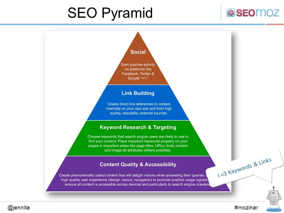 SEO Pyramid @jennita#mozinar I <3 Keywords & Links