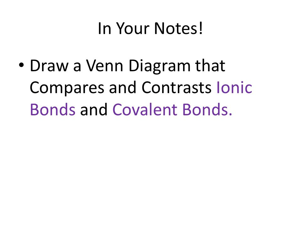 In Your Notes! Draw a Venn Diagram that Compares and Contrasts Ionic Bonds and Covalent Bonds.