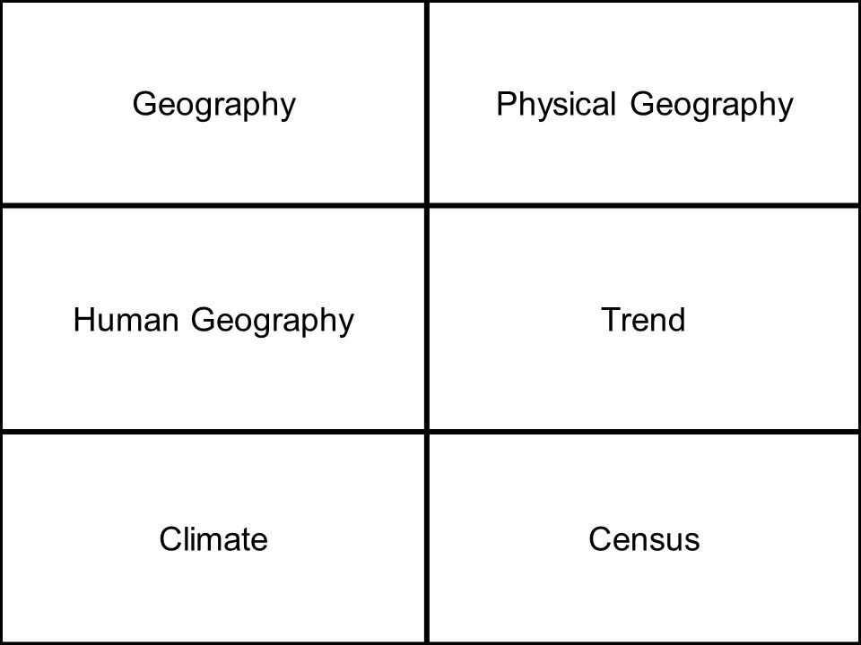 GeographyPhysical Geography Human GeographyTrend ClimateCensus