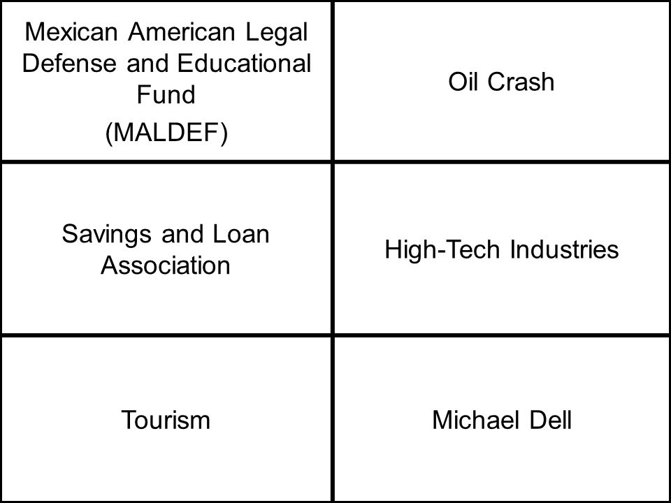 Mexican American Legal Defense and Educational Fund (MALDEF) Oil Crash Savings and Loan Association High-Tech Industries TourismMichael Dell