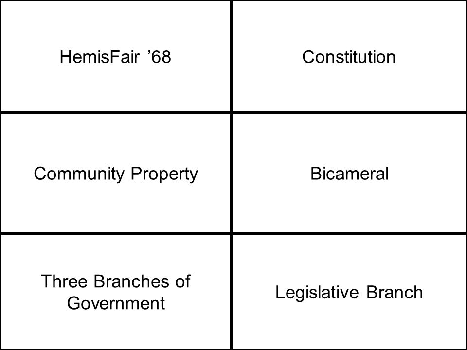 HemisFair '68Constitution Community PropertyBicameral Three Branches of Government Legislative Branch