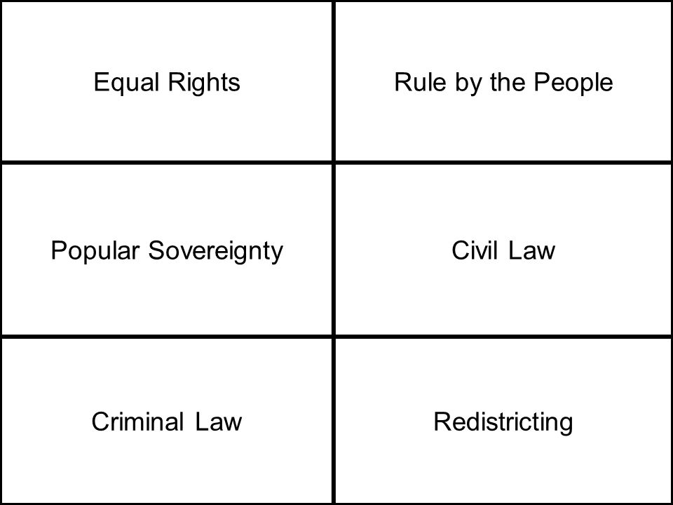 Equal RightsRule by the People Popular SovereigntyCivil Law Criminal LawRedistricting